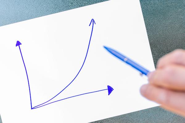 Zukunftsaussichten eines jungen Unternehmens anhand eines Diagrammes